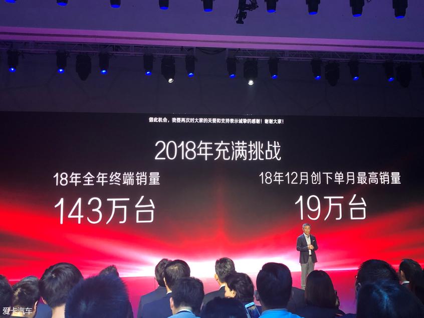 本田在华年销量超143万辆 FUNTEC再升级