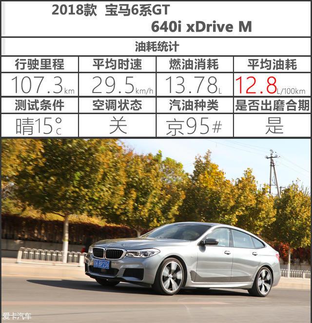 宝马(进口)2018款宝马6系GT
