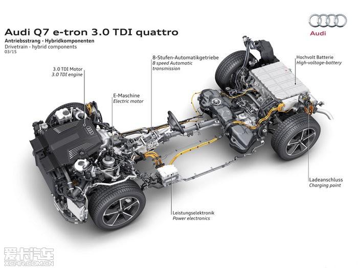 2015款奥迪q7混合动力其它图片 2015款奥迪q7混合动力图片 高清图片