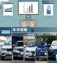 车市观察 五款新上市的热门车行情调查