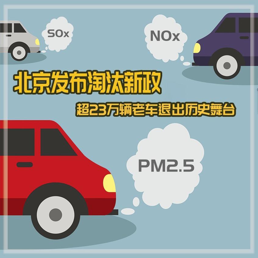 北京淘汰新政
