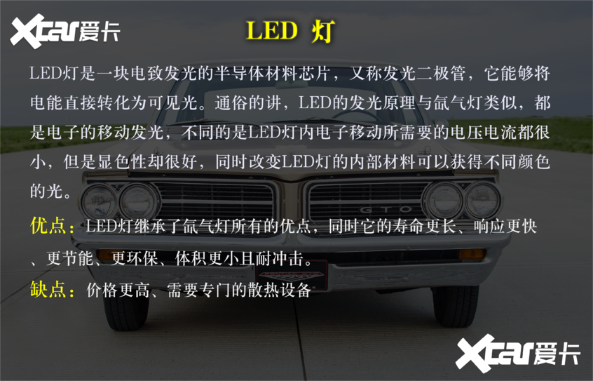 LED优缺点