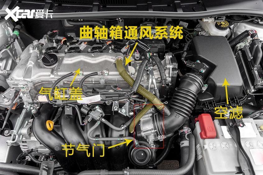 爱卡用车课:国六车型只能使用国六机油