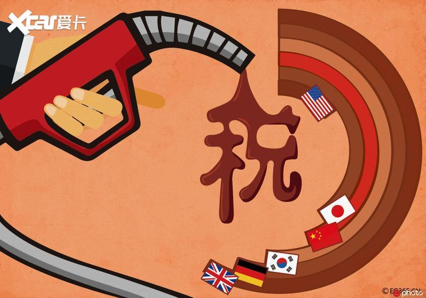 各国油价税负比例