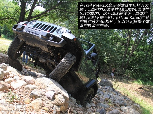 体验Jeep越野道路评级