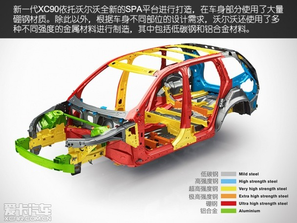 沃尔沃(进口)2014款沃尔沃XC90