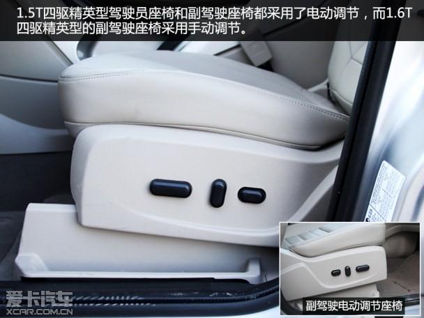 福特翼虎1.5T
