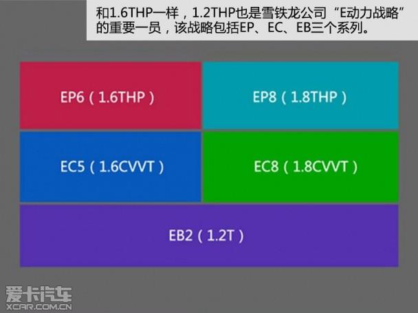 东风雪铁龙2014款雪铁龙C4L