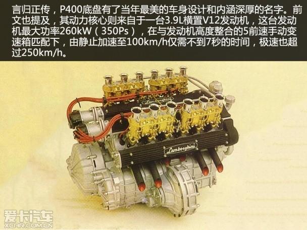兰博基尼2015款Aventador