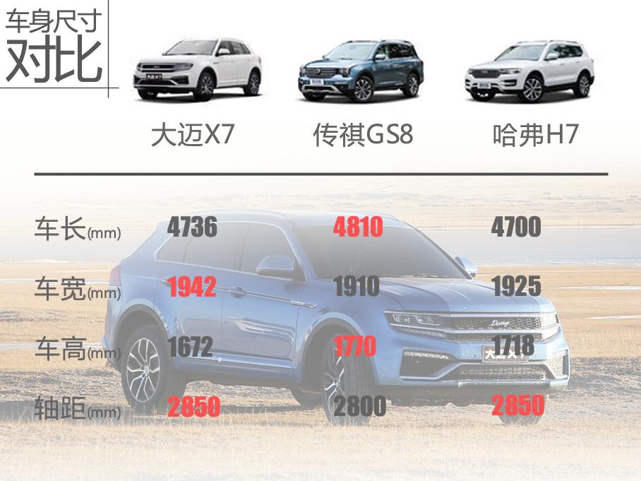 众泰汽车2017款大迈X7