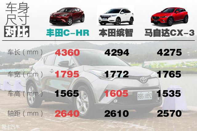 丰田C-HR;台北试驾
