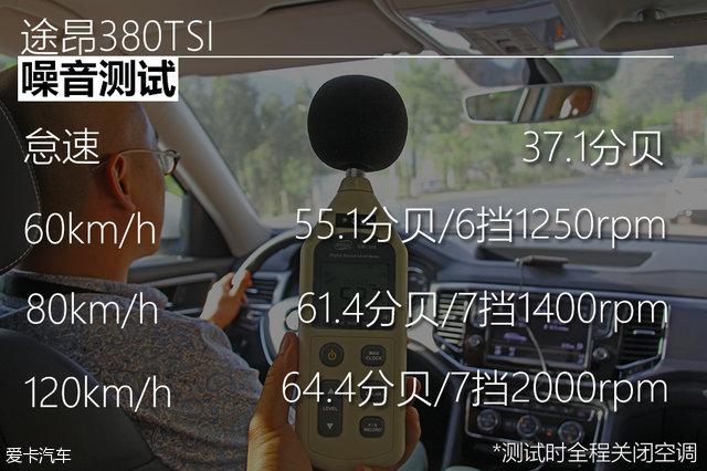 上汽途昂380TSI自动四驱舒适版