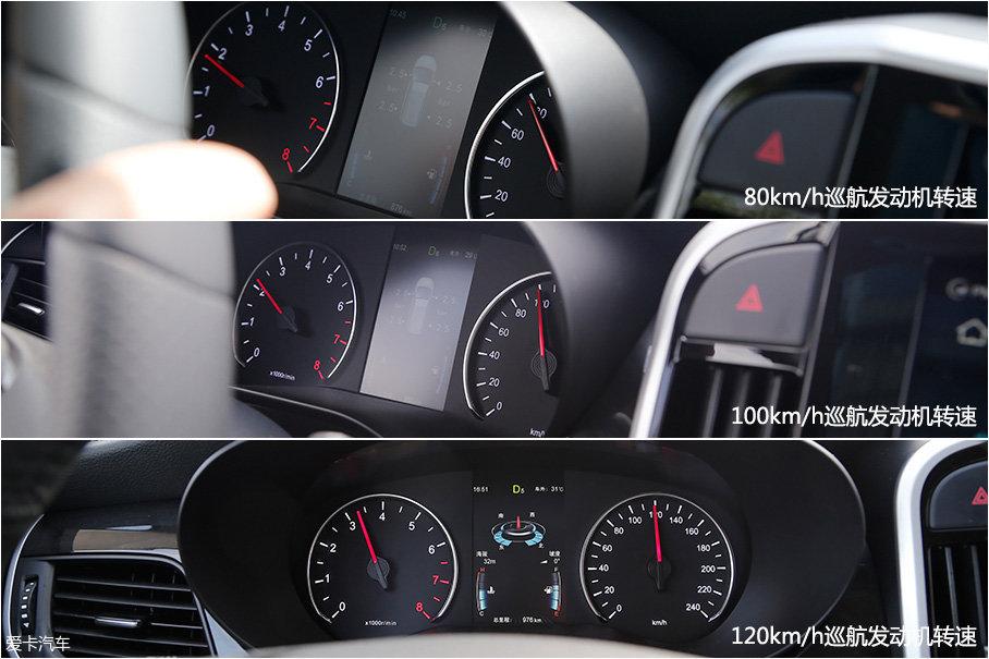 我们在试驾过程中也对车辆的巡航转速进行了监控,可能由于齿比的原因,各个时速所对应的发动机转速都有些偏高。