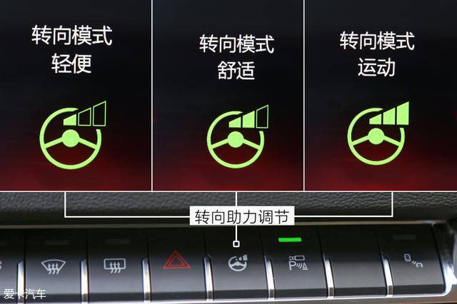 动力系统升级 试驾全新哈弗H6 1.5GDIT