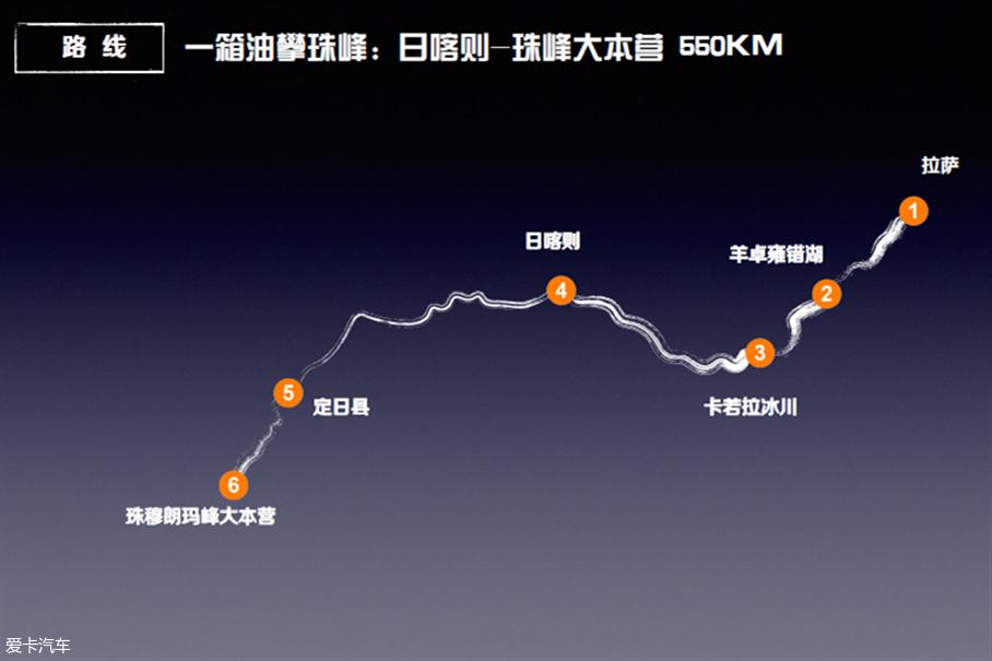 高原挑战不可能 吉利博越一箱油攀珠峰
