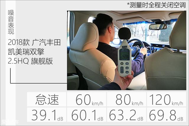 广汽丰田2018款凯美瑞 双擎
