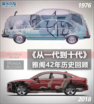 从一代到十代 本田雅阁42年的历史回顾