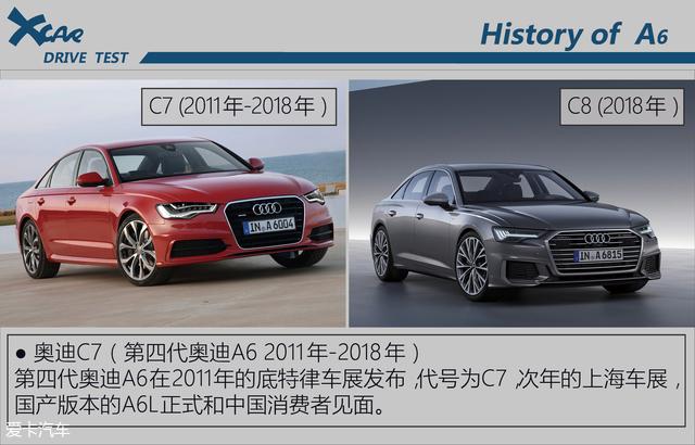 奥迪(进口)2018款奥迪A6