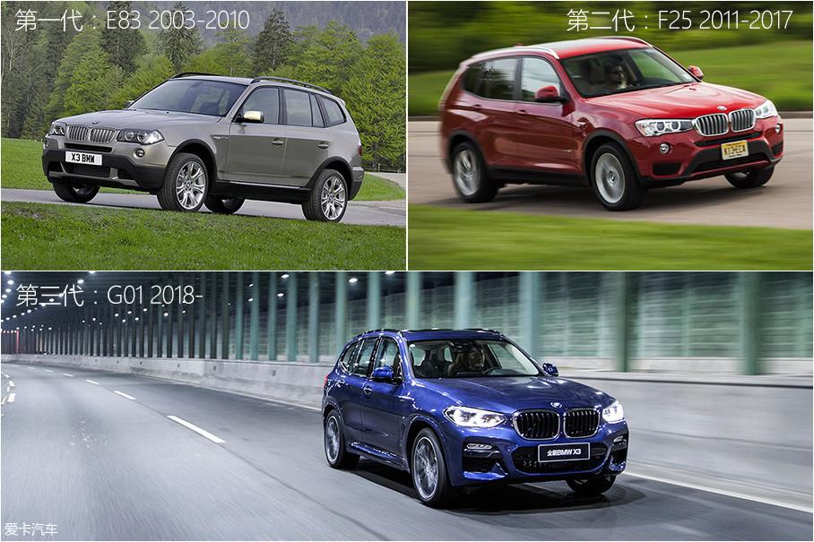 全新一代X3基于宝马CLAR架构打造,它也是从该平台诞生出的首款SUV车型。