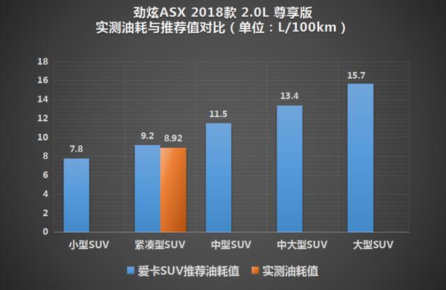 广汽三菱2018款劲炫ASX