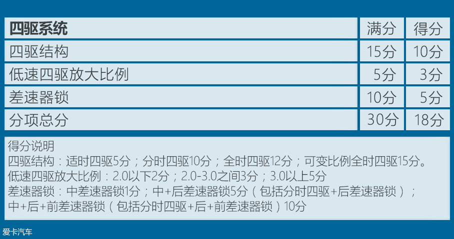 郑州日产2018款途达