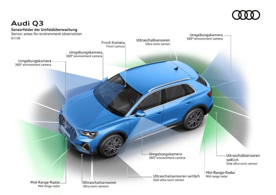 科技配置上也不含糊,达到了同级车型较高的水平,各种驾驶辅助系统都在默默的为你保驾护航。