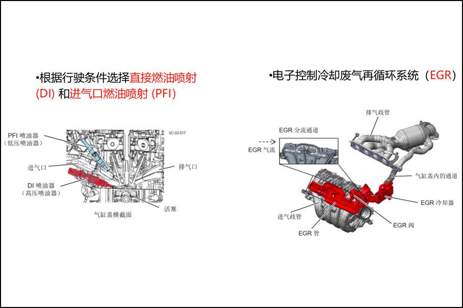 通过D-4S双喷射系统以及电子控制冷却废气再循环系统,确保高动力输出的同时降低燃油的消耗。