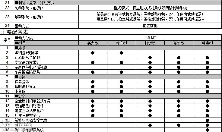 奇瑞2012款旗云2今日上市高清图片