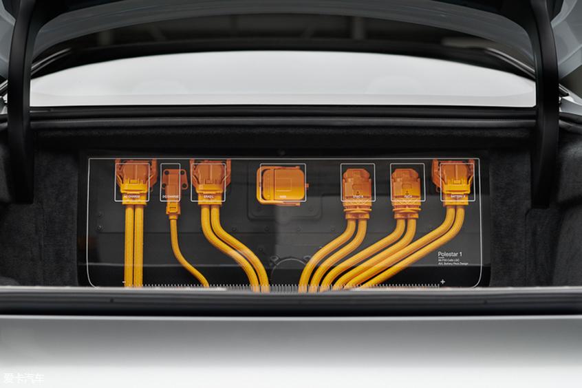 Polestar1: 硬件与技术