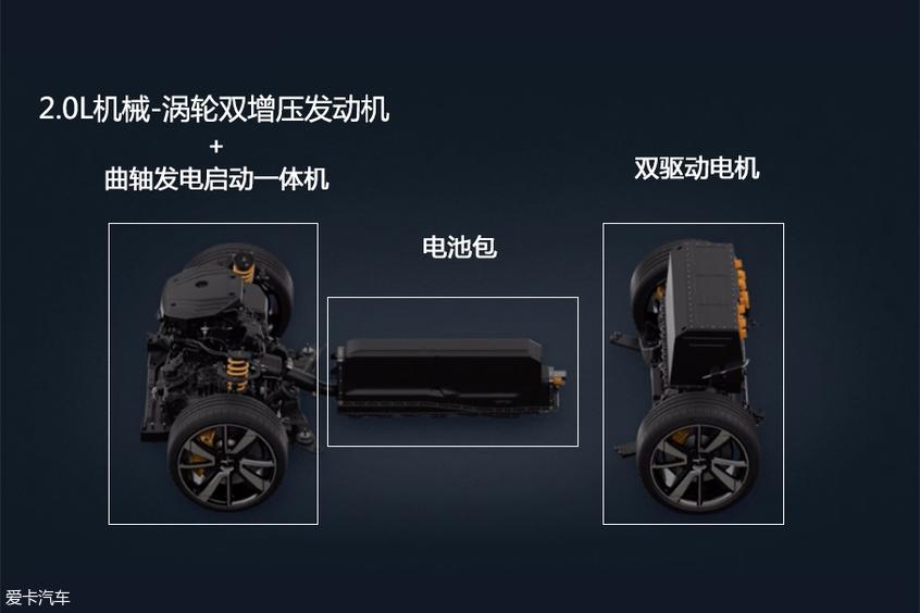polestar1:硬件与技术