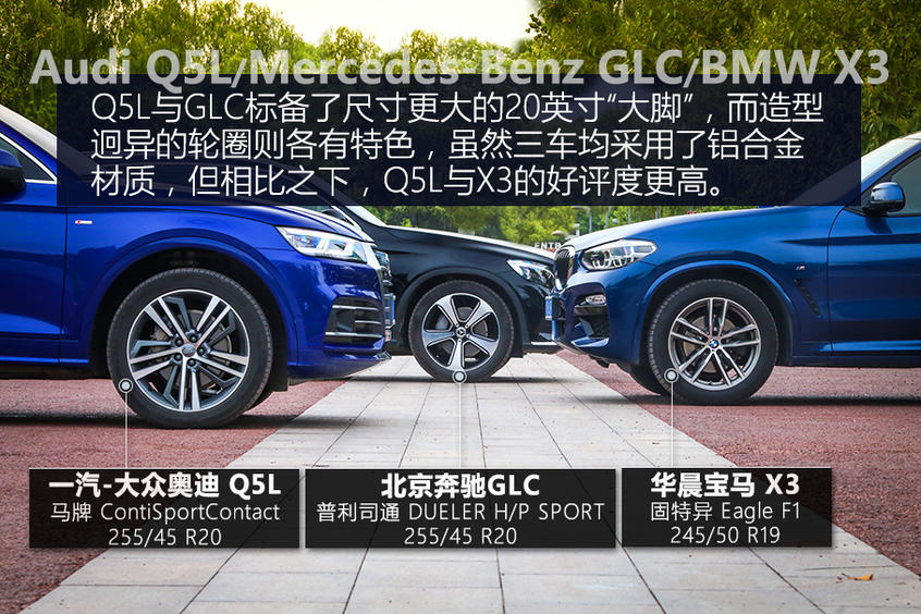 Q5L/GLC/X3对比评测外观