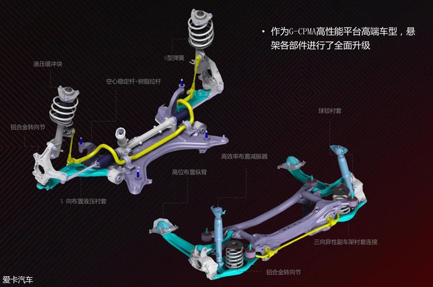 广汽传祺 广汽研究院 传祺GA6