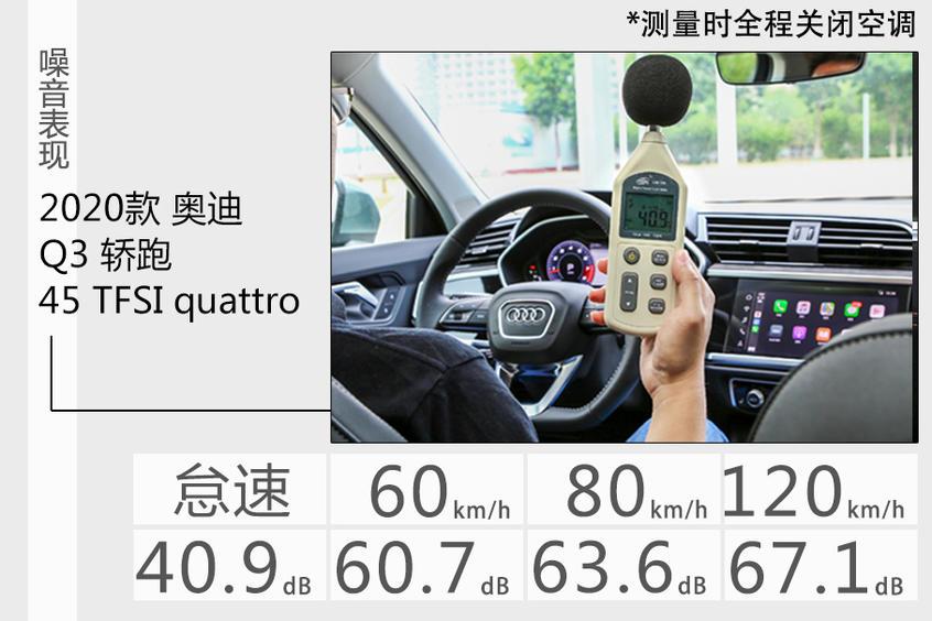 一汽-大众奥迪2020款奥迪Q3