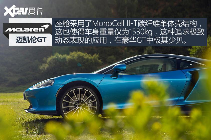 体验迈凯伦GT