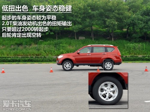 陆风X8柴油2.0T测试