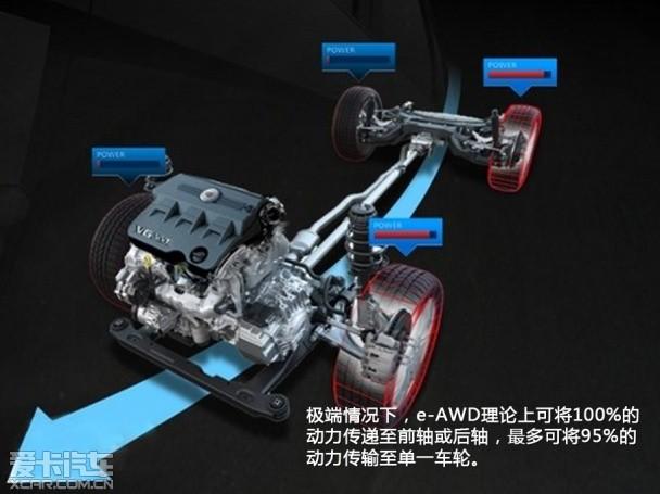 凯迪拉克SRX四驱测试