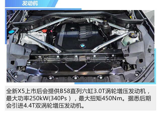 全新宝马X5 发动机