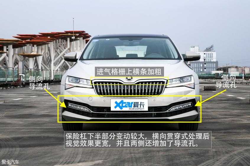 斯柯达速派长期测试XCAR