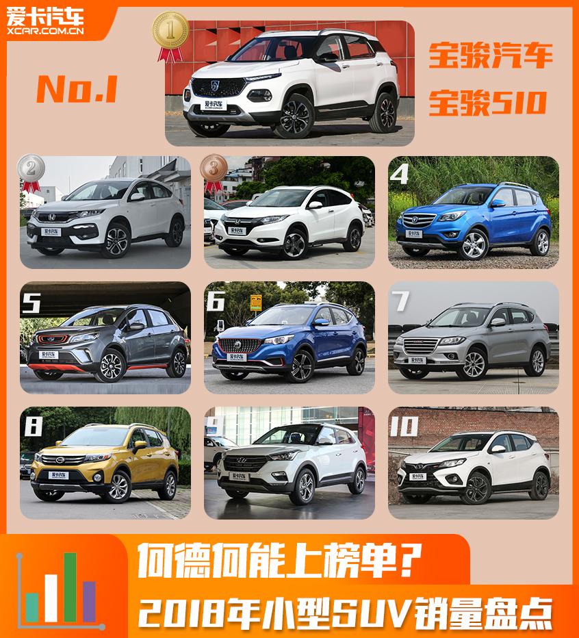 小型SUV