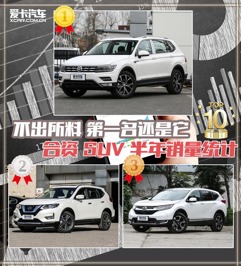 日系德系平分秋色 合资SUV半年销量排行