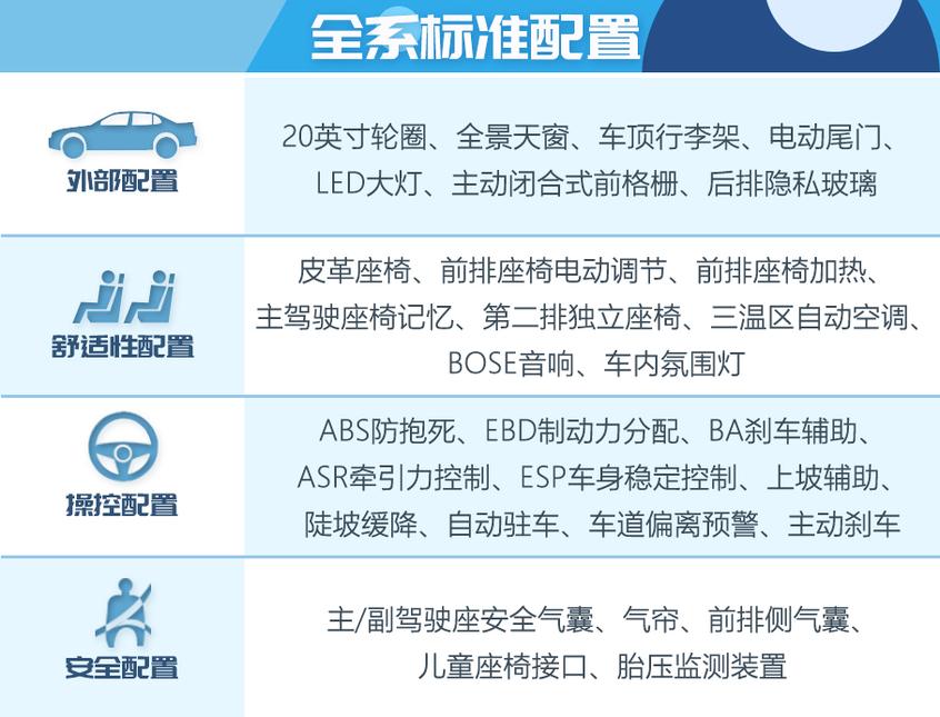 凯迪拉克XT6购车手册:全系标配