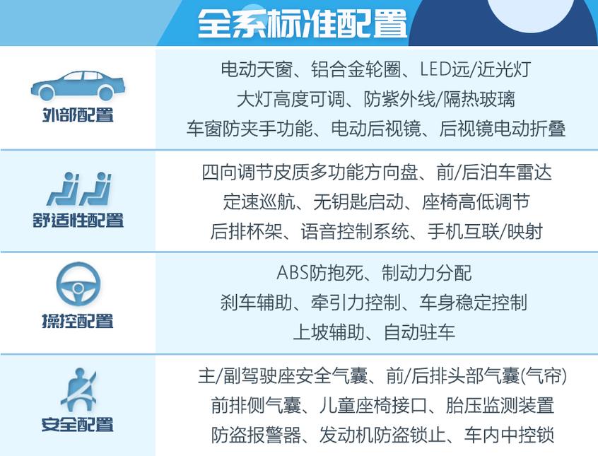 全新一代阿特兹购车手册:全系标准配置一览