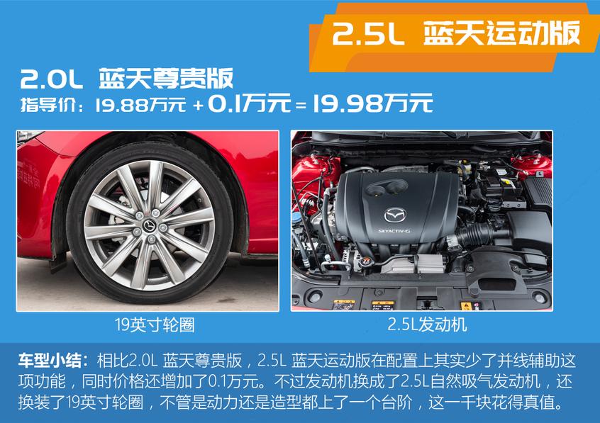 全新一代阿特兹购车手册:2.5L 蓝天运动版