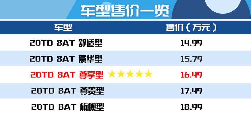 奔腾T99购车手册 推荐20TD自动尊享型