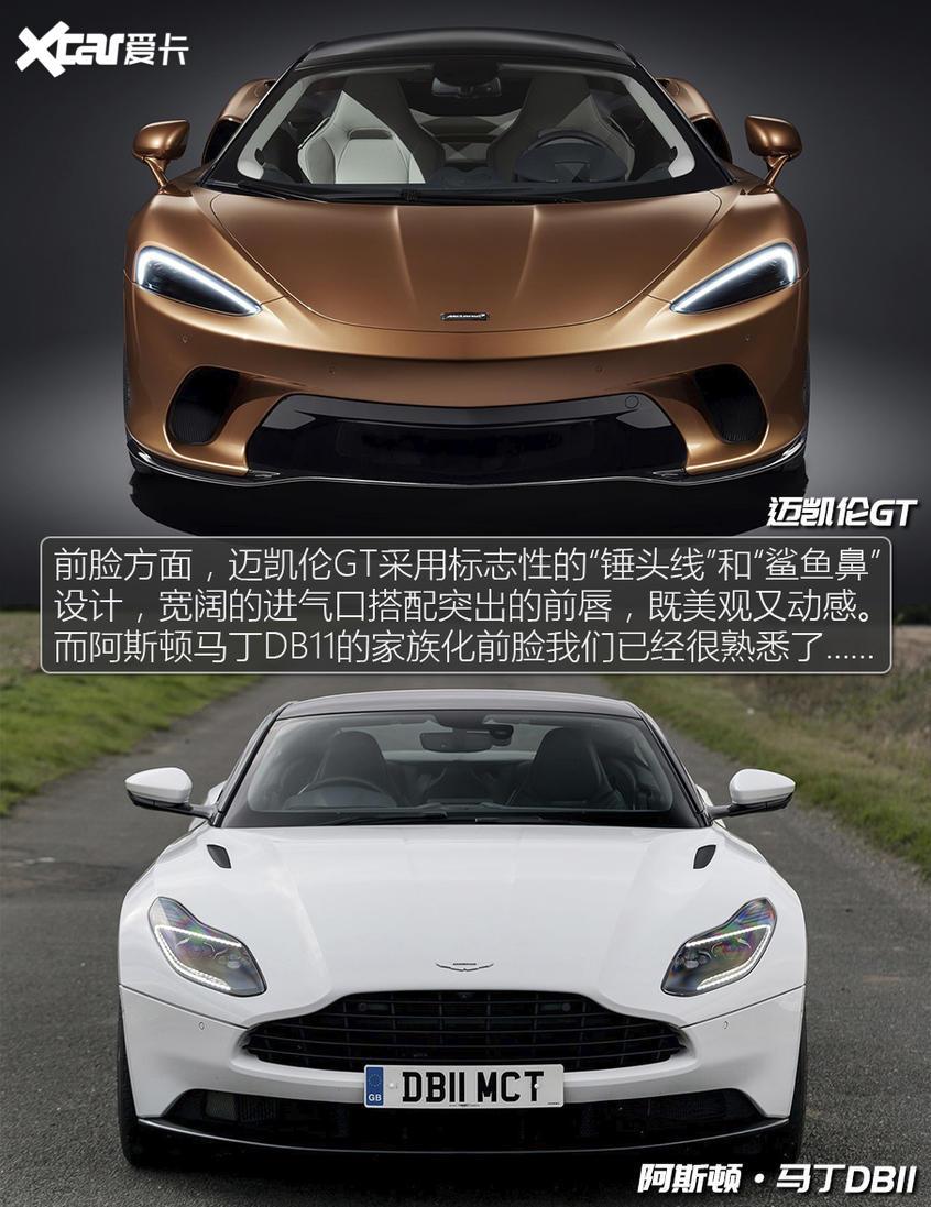 迈凯伦GT对比阿斯顿·马丁DB11 膨胀起来