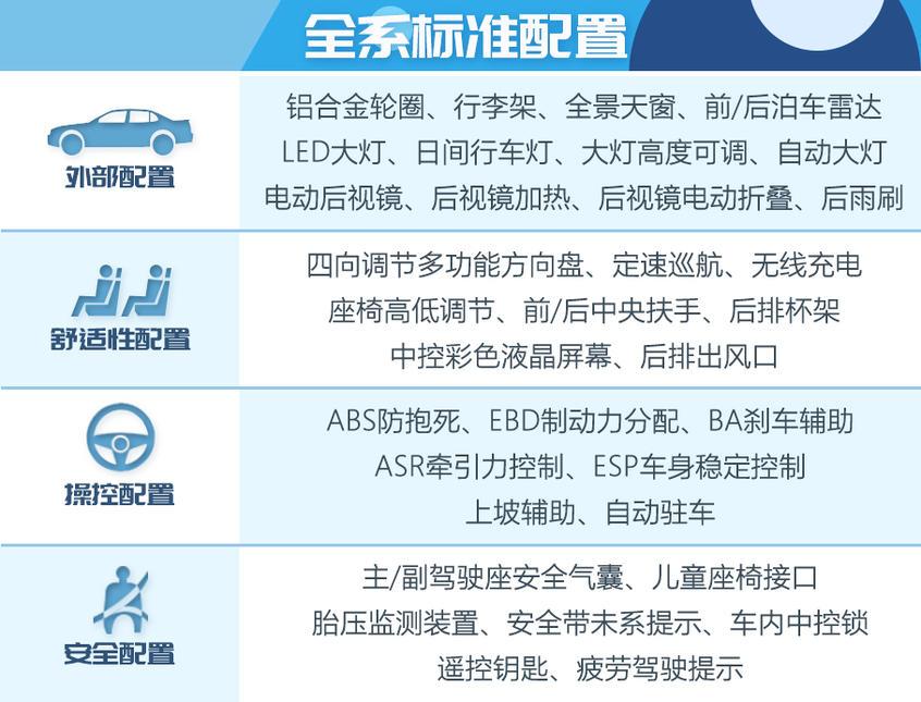 捷达VS7:车型基本信息
