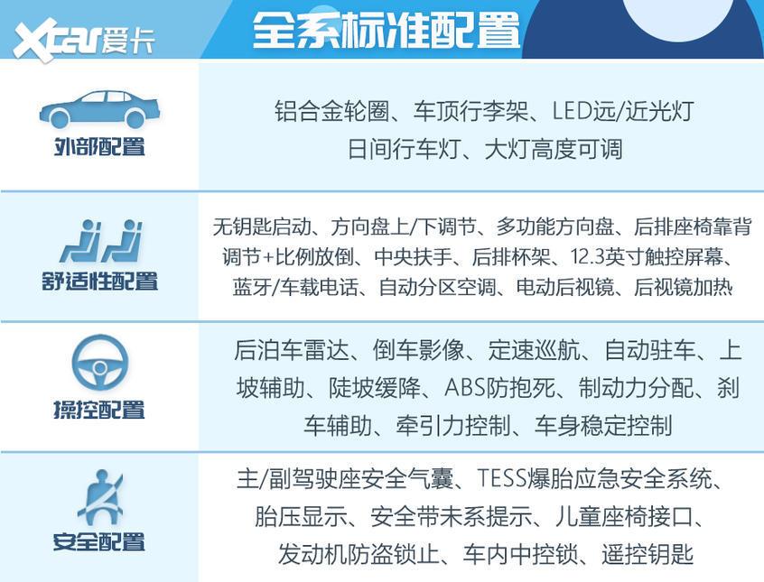 江淮嘉悦X7购车手册