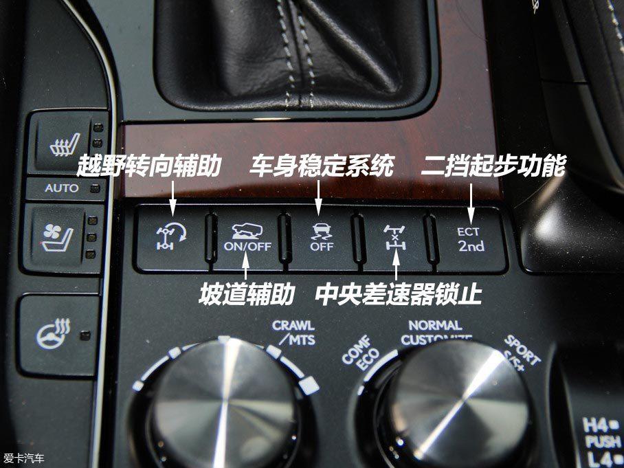 SUV上的这些按键是干啥的?
