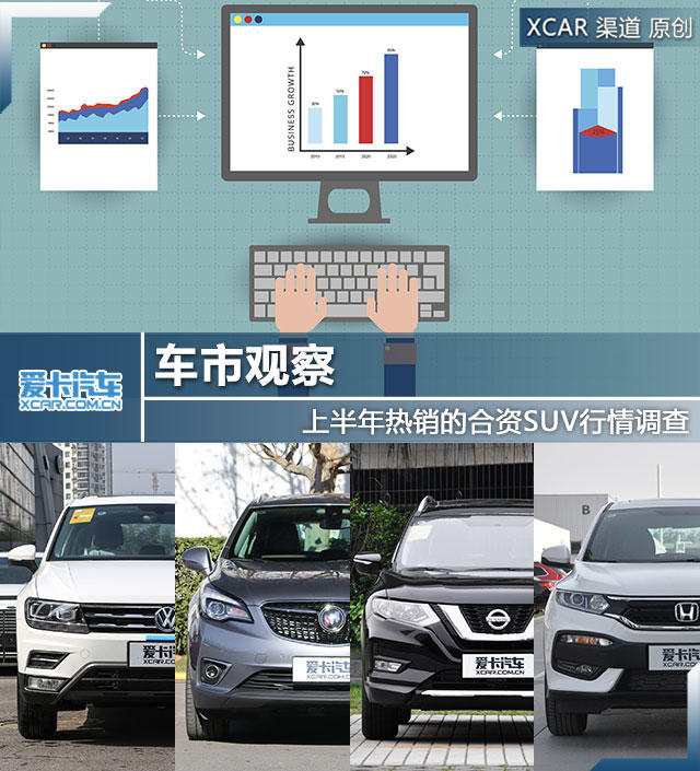 车市观察 上半年热销的合资SUV行情调查