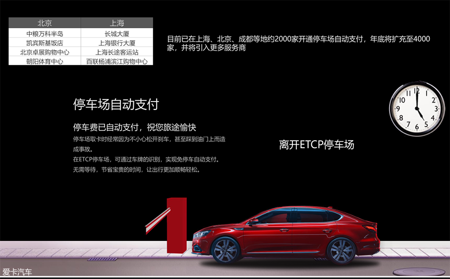 名爵目前已经在北京、上海、成都等地约2000家开通停车场自动支付,是的,不用找零钱,也不用胳膊伸得老长去扫二维码付款。